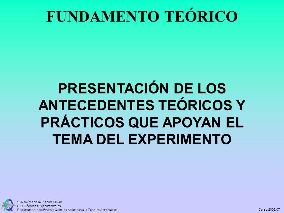 FUNDAMENTO TEÓRICO PRESENTACIÓN DE LOS ANTECEDENTES TEÓRICOS Y PRÁCTICOS QUE APOYAN EL TEMA DEL EXPERIMENTO.