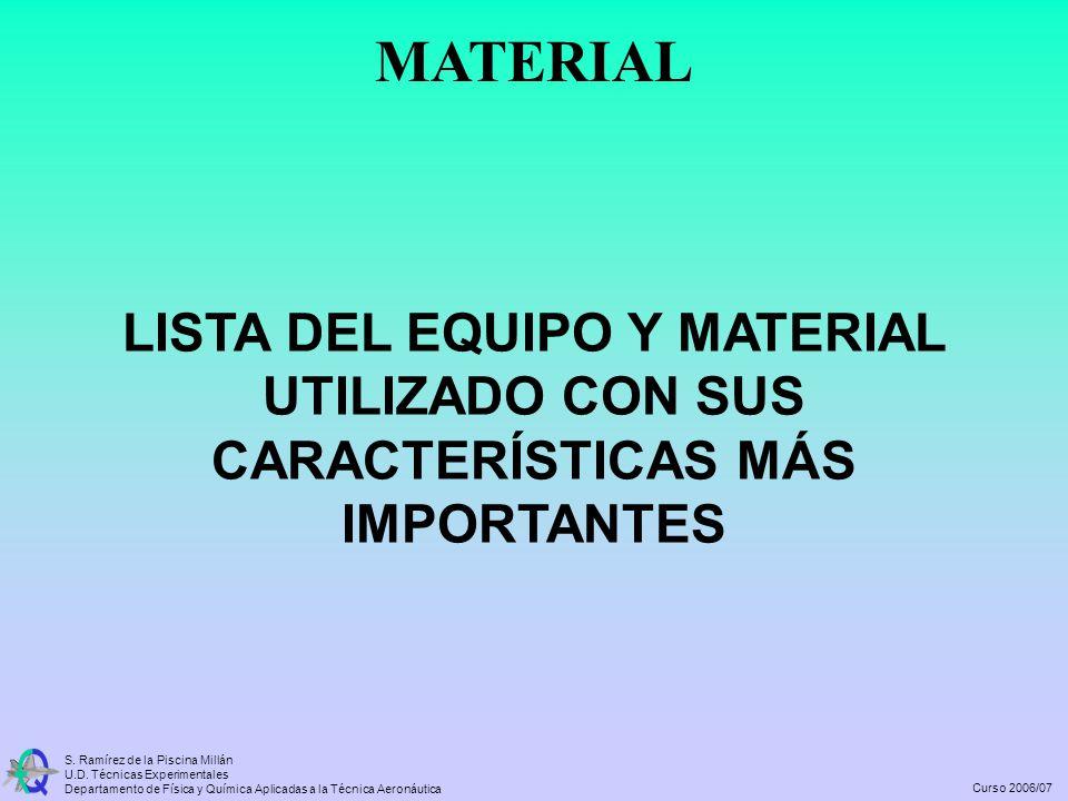 MATERIAL LISTA DEL EQUIPO Y MATERIAL UTILIZADO CON SUS CARACTERÍSTICAS MÁS IMPORTANTES