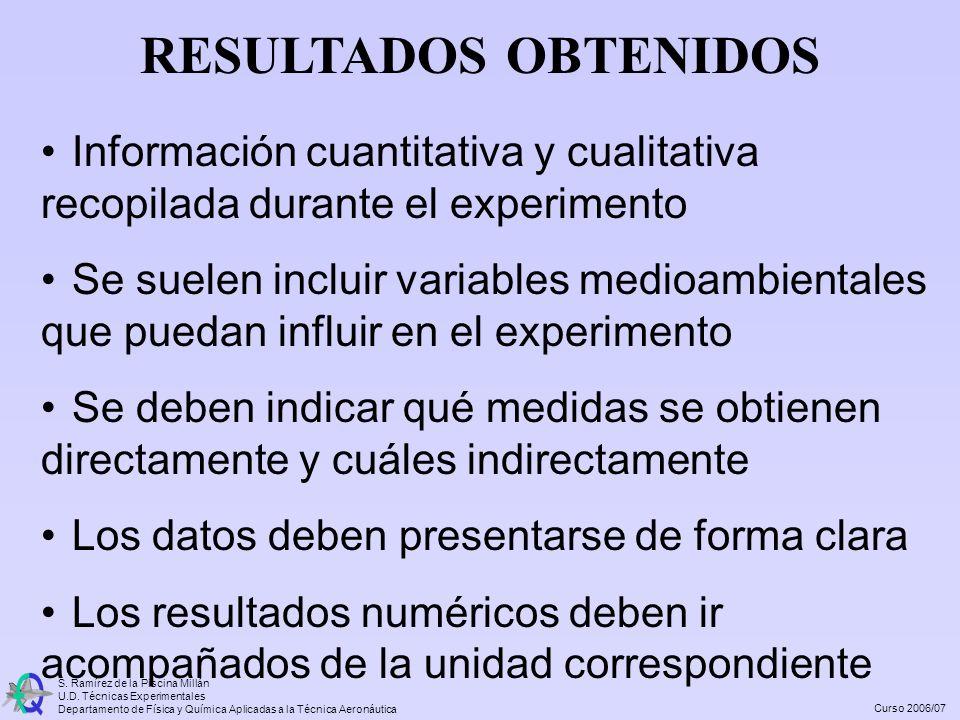 RESULTADOS OBTENIDOS Información cuantitativa y cualitativa recopilada durante el experimento.