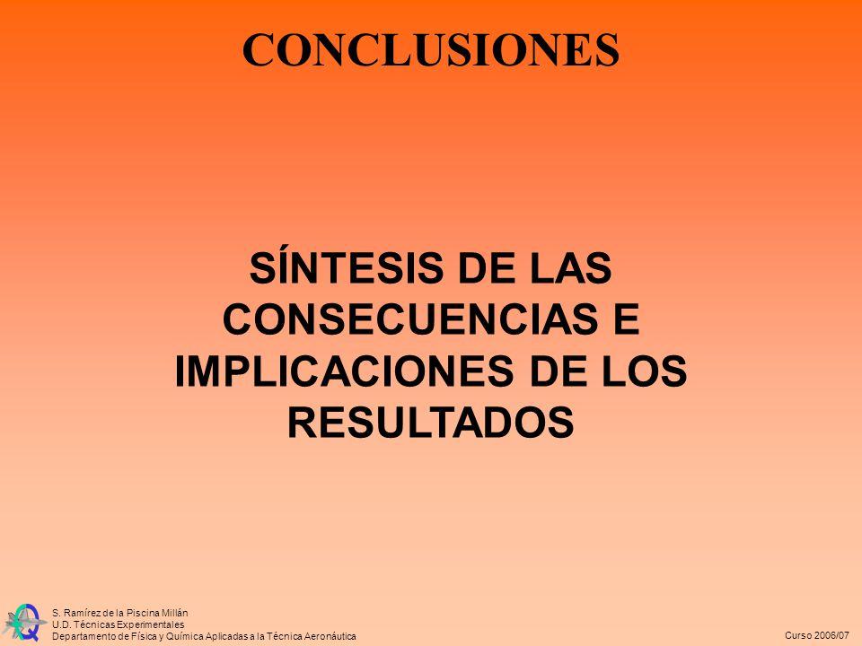 SÍNTESIS DE LAS CONSECUENCIAS E IMPLICACIONES DE LOS RESULTADOS