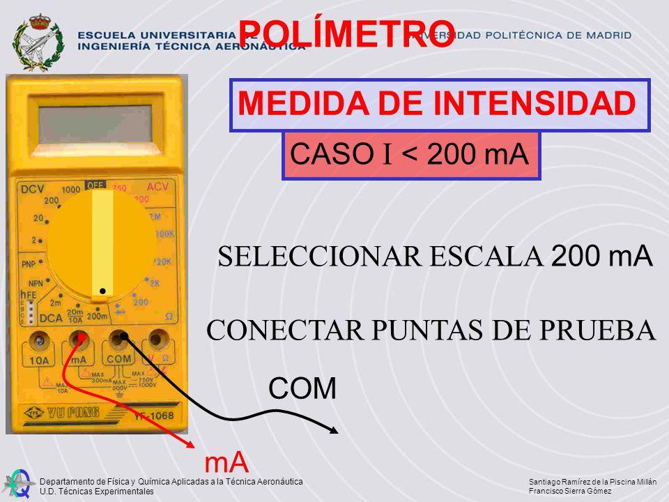 CONECTAR PUNTAS DE PRUEBA