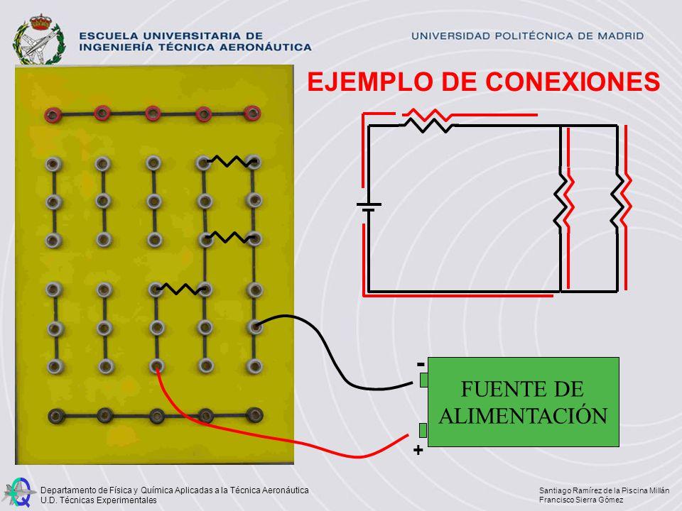 EJEMPLO DE CONEXIONES - FUENTE DE ALIMENTACIÓN +