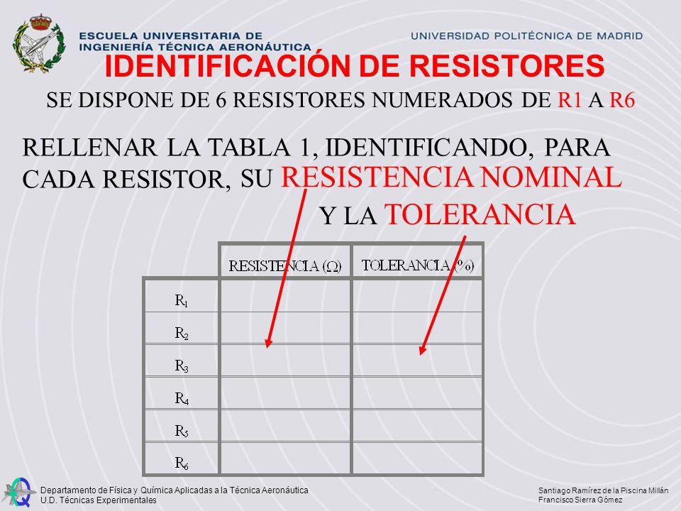 SE DISPONE DE 6 RESISTORES NUMERADOS DE R1 A R6