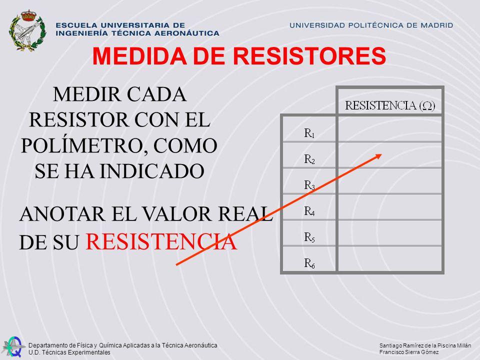 MEDIR CADA RESISTOR CON EL POLÍMETRO, COMO SE HA INDICADO