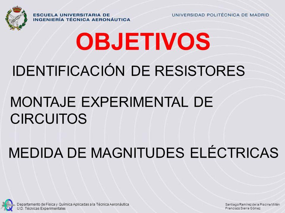 OBJETIVOS IDENTIFICACIÓN DE RESISTORES
