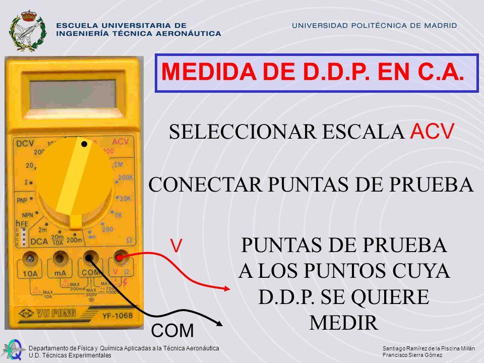 MEDIDA DE D.D.P. EN C.A. SELECCIONAR ESCALA ACV