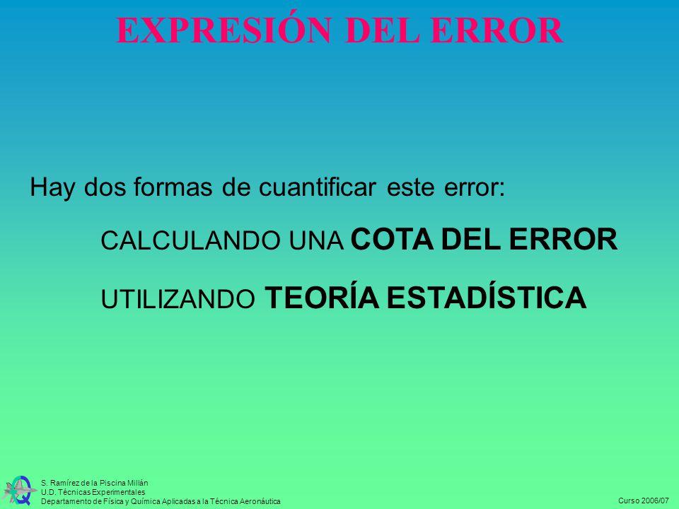 EXPRESIÓN DEL ERROR Hay dos formas de cuantificar este error: