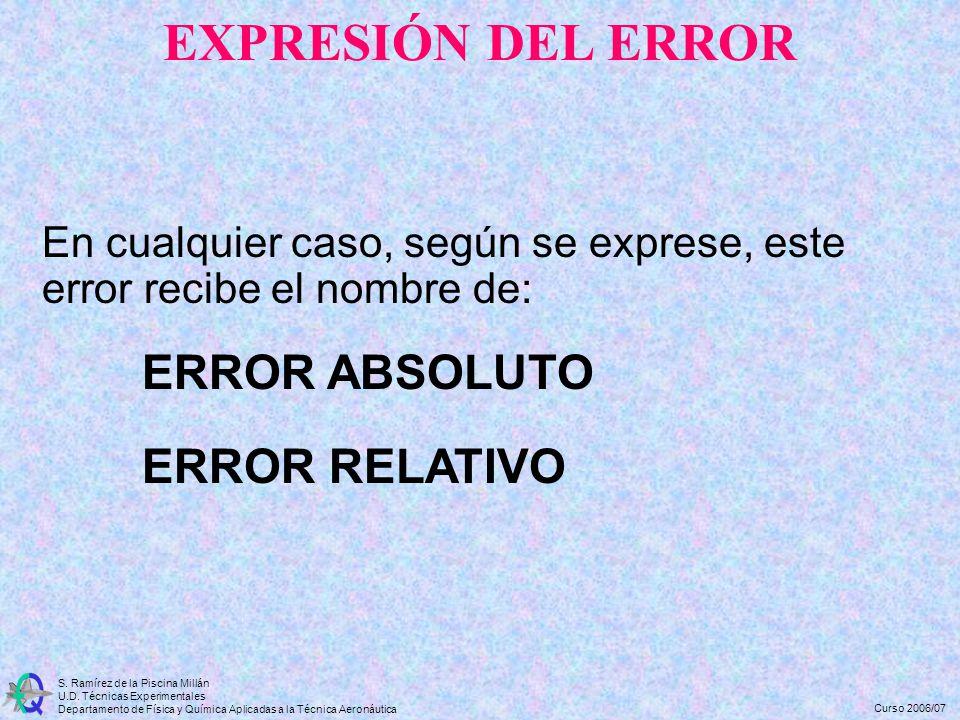 EXPRESIÓN DEL ERROR ERROR ABSOLUTO ERROR RELATIVO