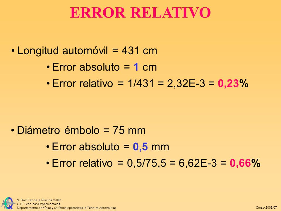 ERROR RELATIVO Longitud automóvil = 431 cm Error absoluto = 1 cm