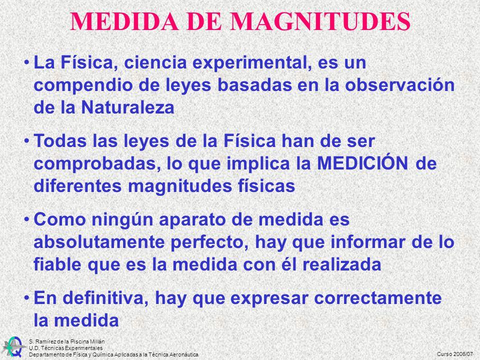 MEDIDA DE MAGNITUDES La Física, ciencia experimental, es un compendio de leyes basadas en la observación de la Naturaleza.