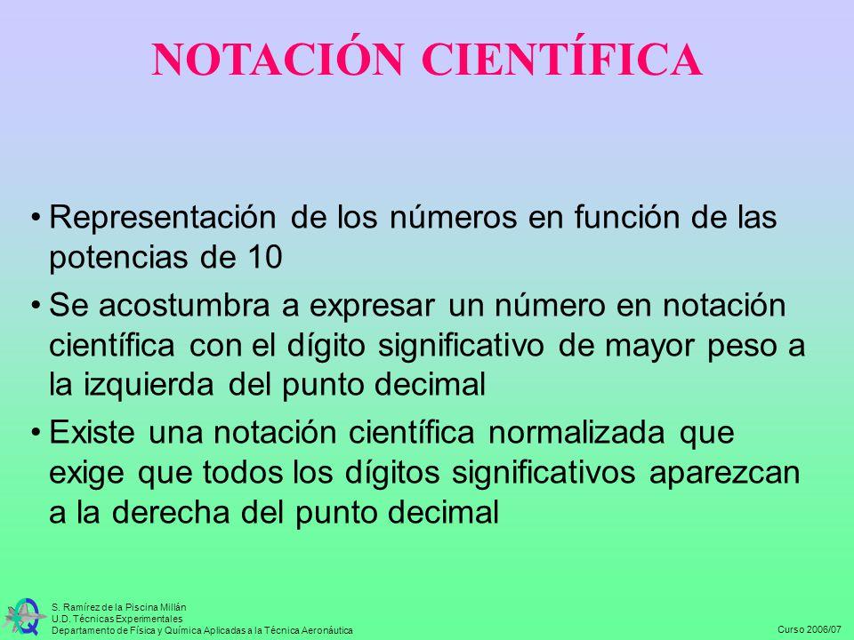 NOTACIÓN CIENTÍFICA Representación de los números en función de las potencias de 10.
