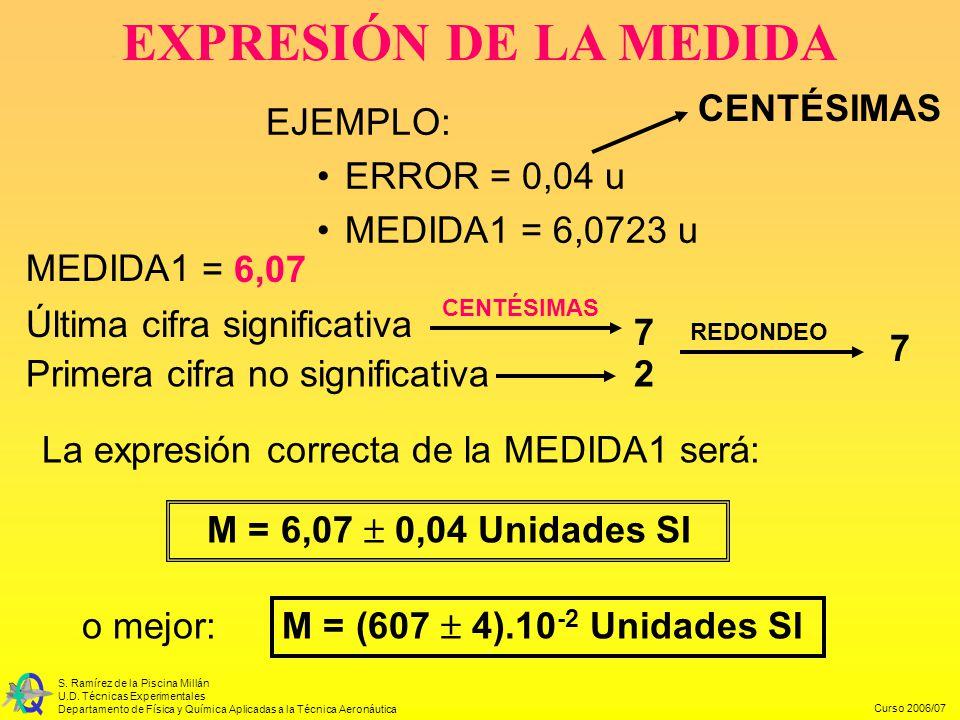 EXPRESIÓN DE LA MEDIDA CENTÉSIMAS EJEMPLO: ERROR = 0,04 u