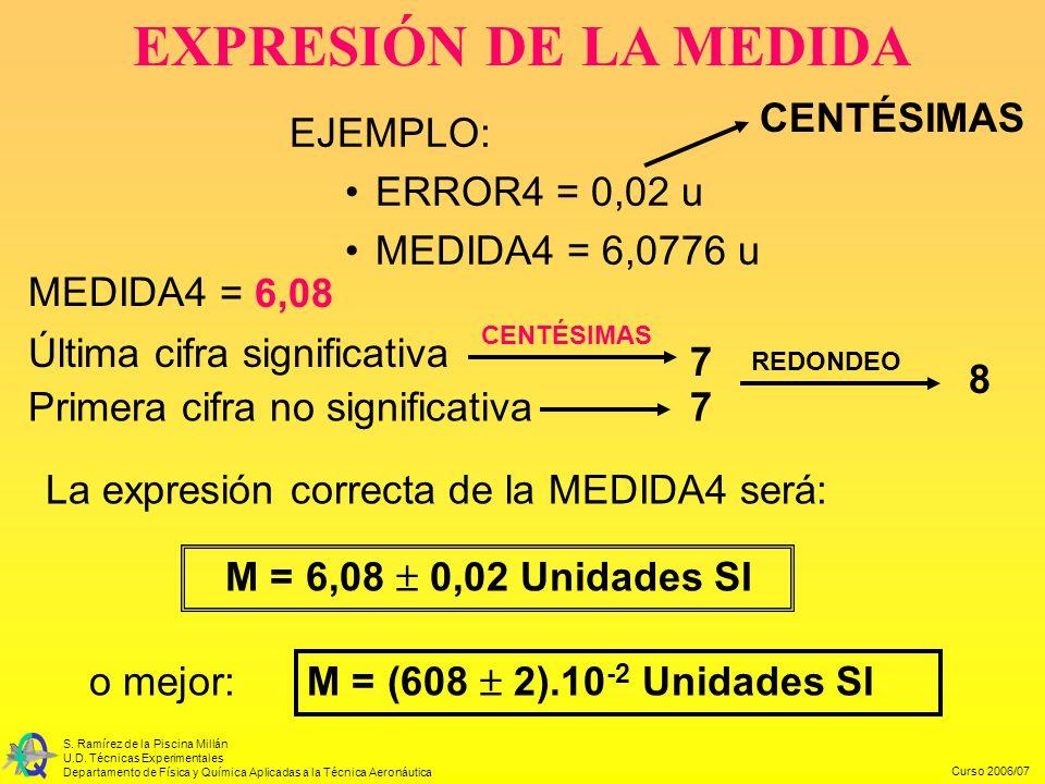 EXPRESIÓN DE LA MEDIDA CENTÉSIMAS EJEMPLO: ERROR4 = 0,02 u
