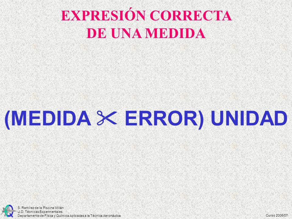 EXPRESIÓN CORRECTA DE UNA MEDIDA (MEDIDA  ERROR) UNIDAD