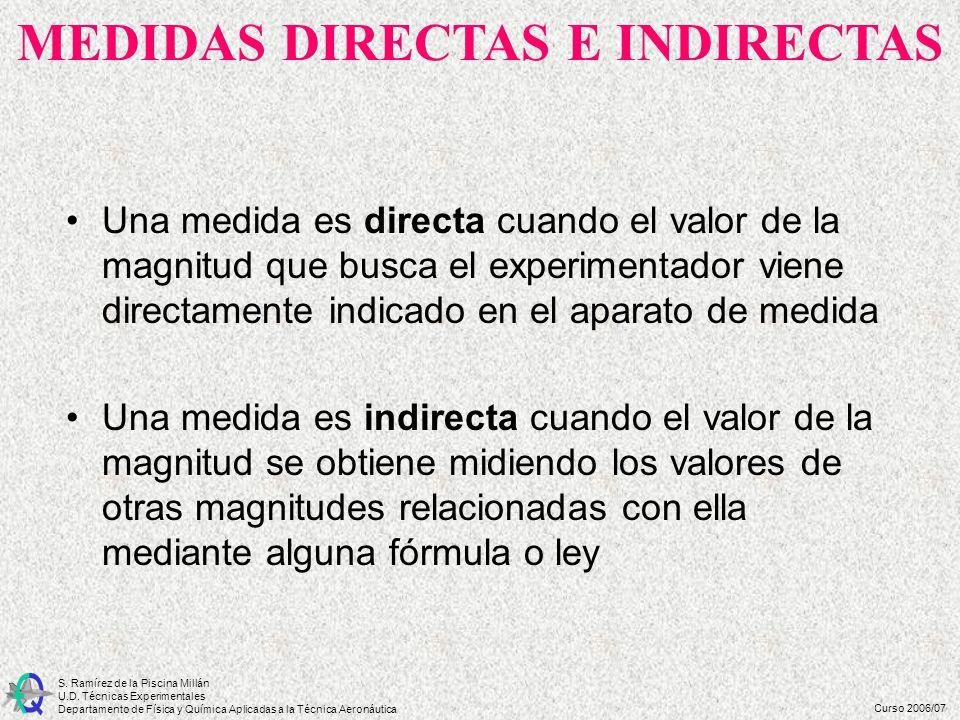 MEDIDAS DIRECTAS E INDIRECTAS