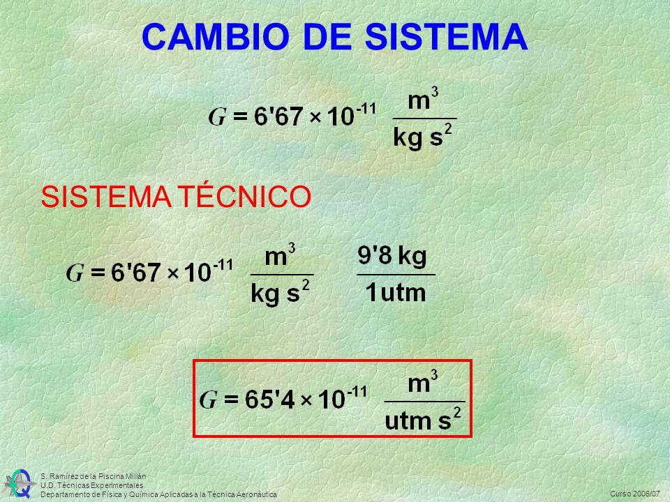CAMBIO DE SISTEMA SISTEMA TÉCNICO