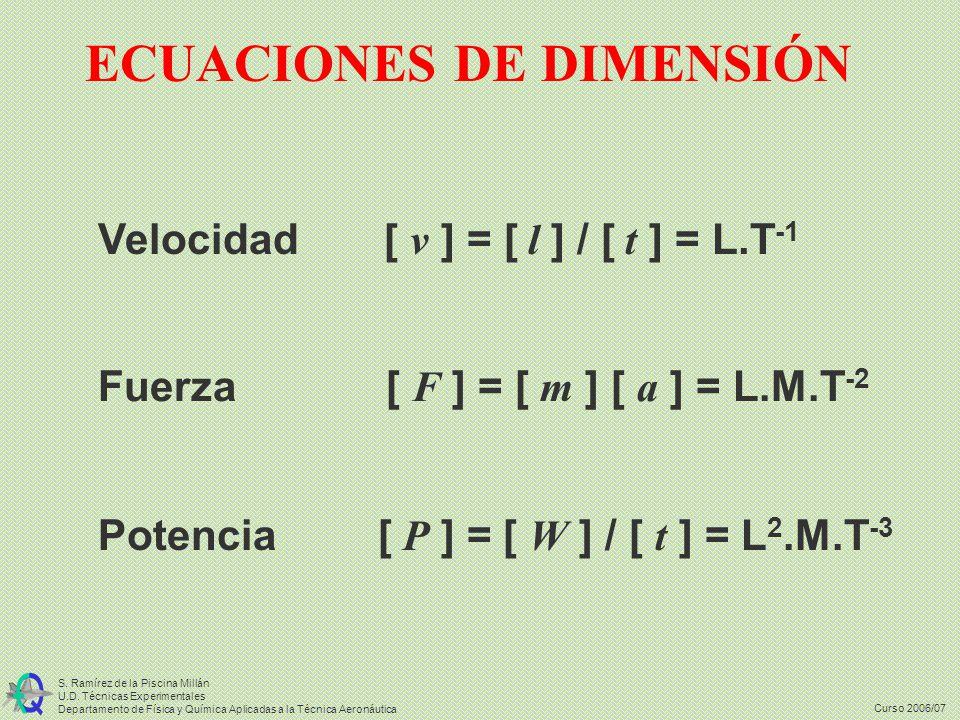 ECUACIONES DE DIMENSIÓN