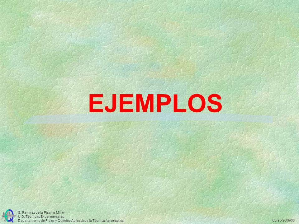EJEMPLOS S. Ramírez de la Piscina Millán U.D. Técnicas Experimentales