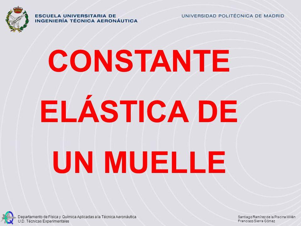 CONSTANTE ELÁSTICA DE UN MUELLE