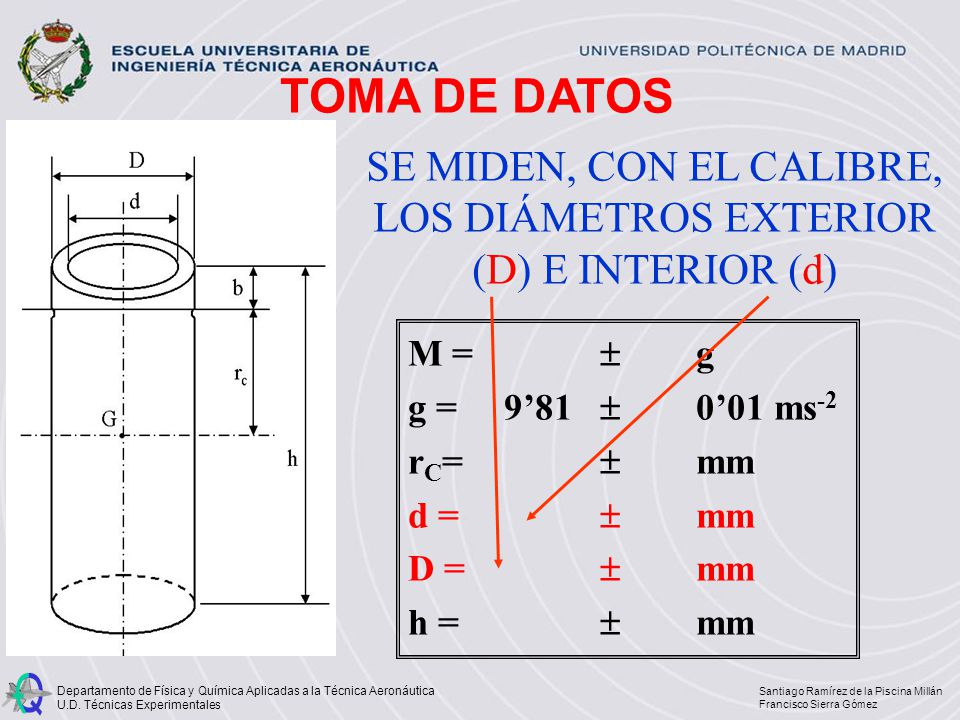 SE MIDEN, CON EL CALIBRE, LOS DIÁMETROS EXTERIOR (D) E INTERIOR (d)