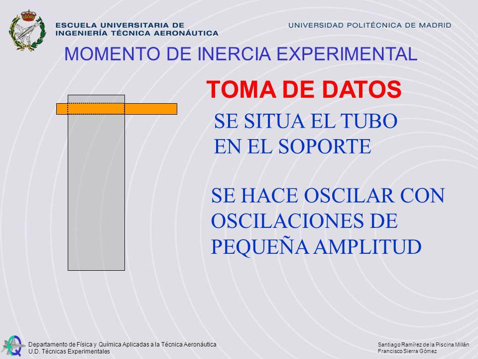 TOMA DE DATOS SE SITUA EL TUBO EN EL SOPORTE