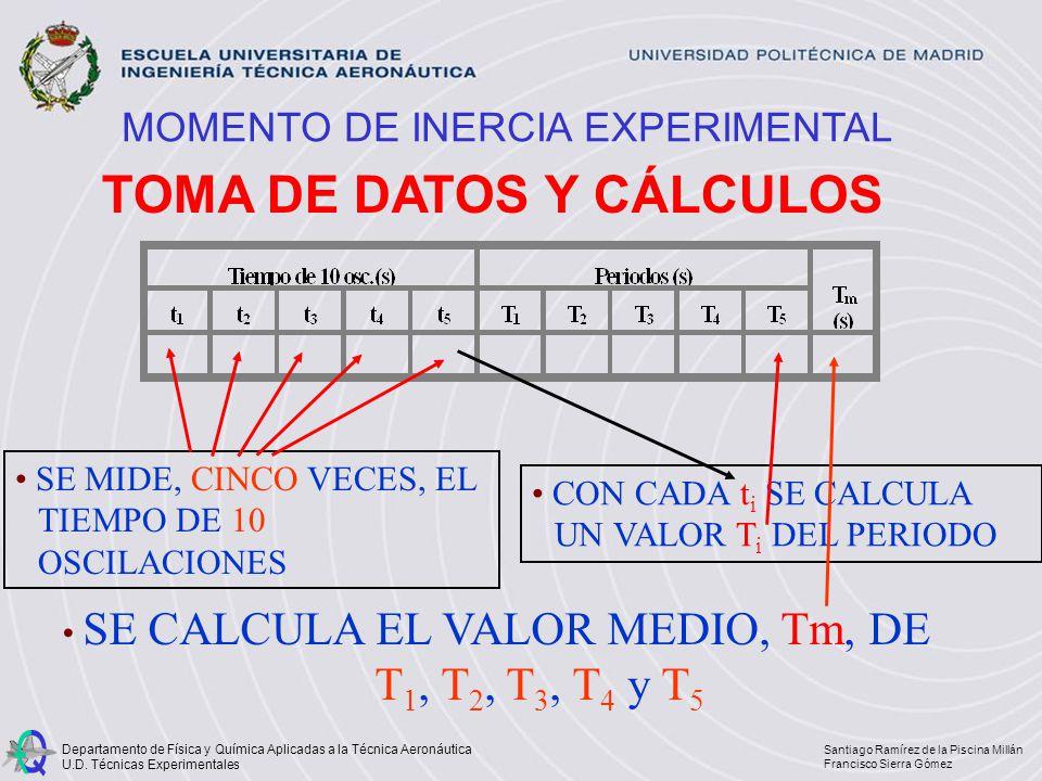 TOMA DE DATOS Y CÁLCULOS