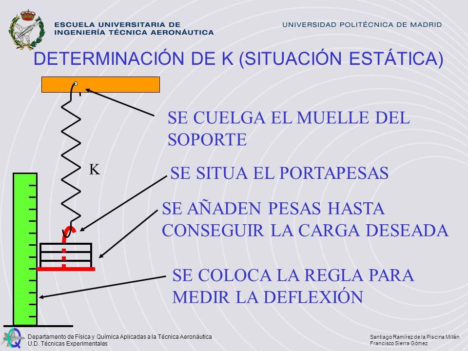 DETERMINACIÓN DE K (SITUACIÓN ESTÁTICA)