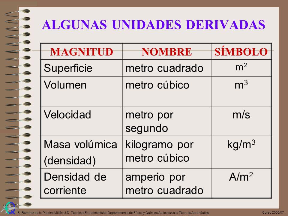 ALGUNAS UNIDADES DERIVADAS