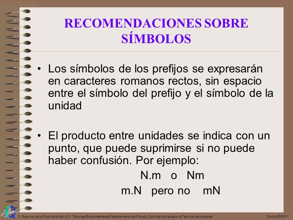 RECOMENDACIONES SOBRE SÍMBOLOS
