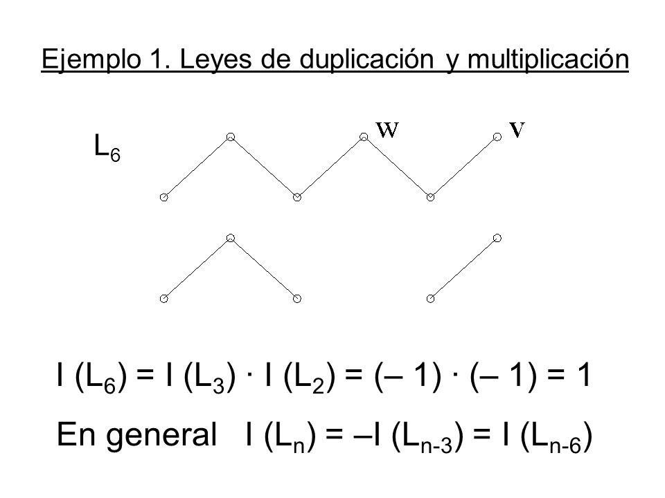 Ejemplo 1. Leyes de duplicación y multiplicación