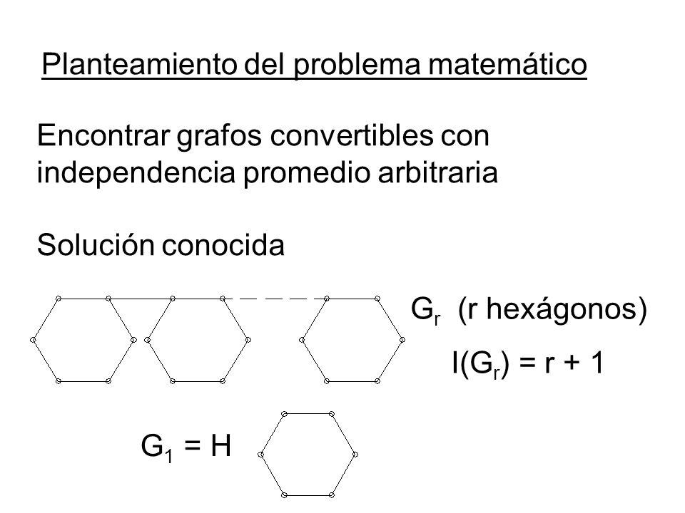 Planteamiento del problema matemático
