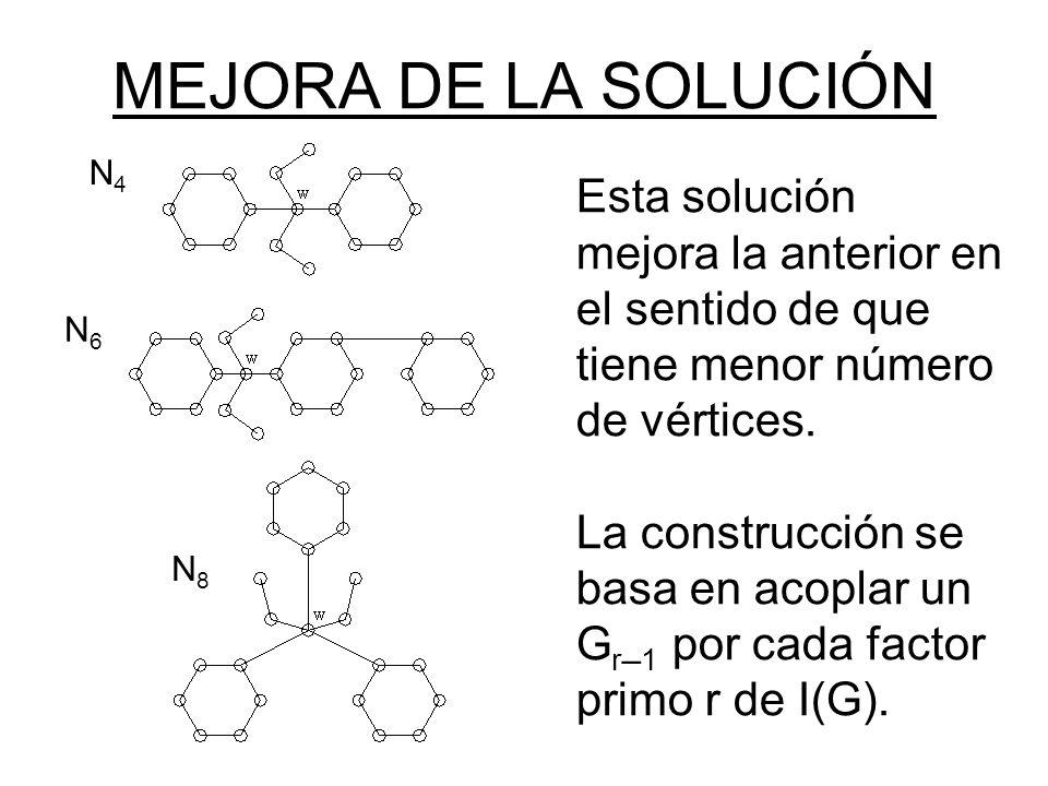 MEJORA DE LA SOLUCIÓN N4.