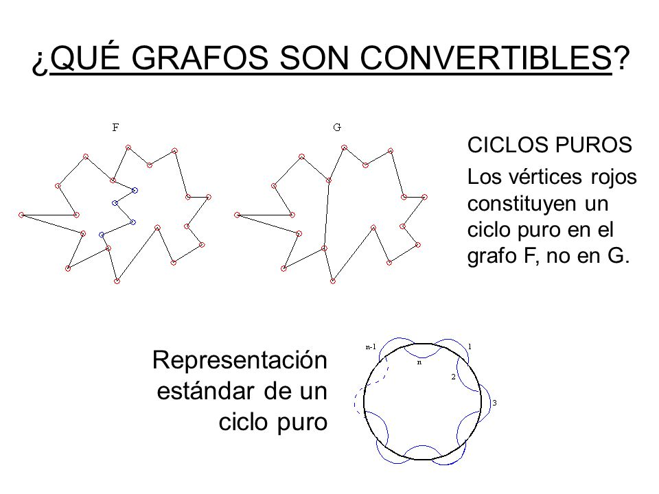 ¿QUÉ GRAFOS SON CONVERTIBLES