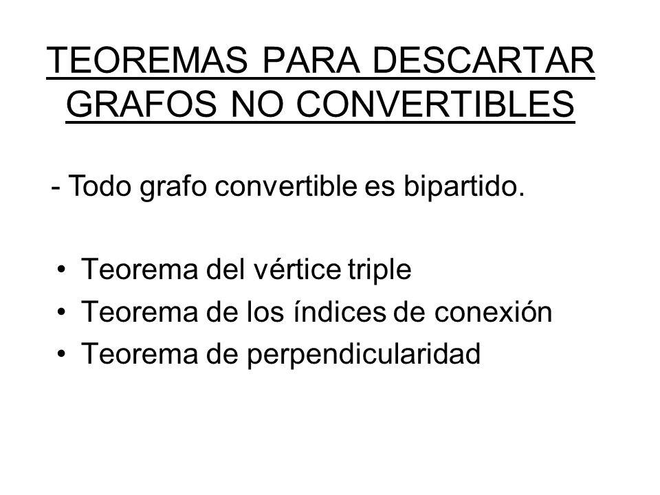 TEOREMAS PARA DESCARTAR GRAFOS NO CONVERTIBLES