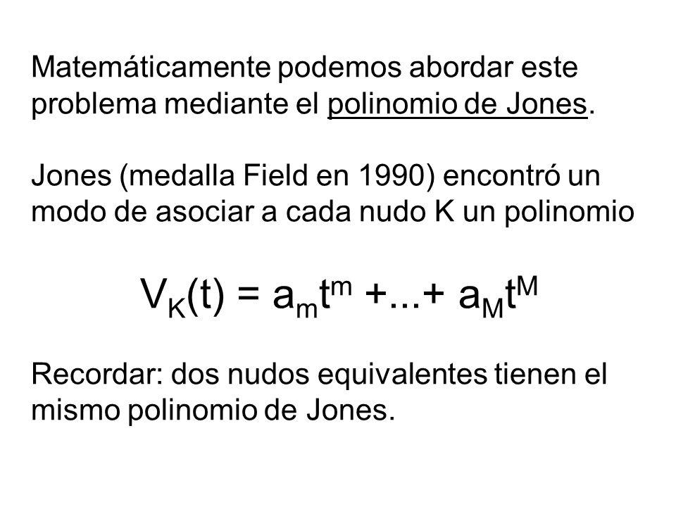 Matemáticamente podemos abordar este problema mediante el polinomio de Jones.