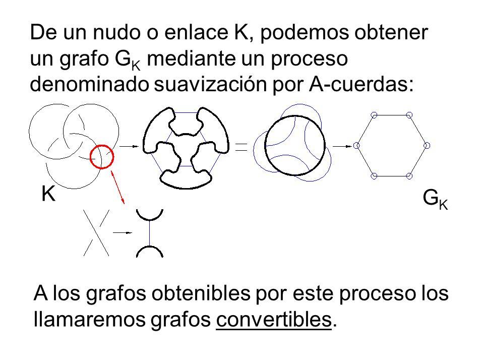 De un nudo o enlace K, podemos obtener un grafo GK mediante un proceso denominado suavización por A-cuerdas: