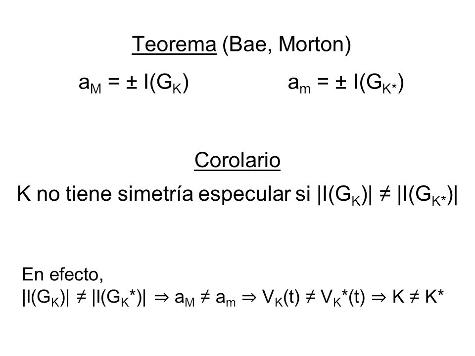 Teorema (Bae, Morton) aM = ± I(GK) am = ± I(GK*)