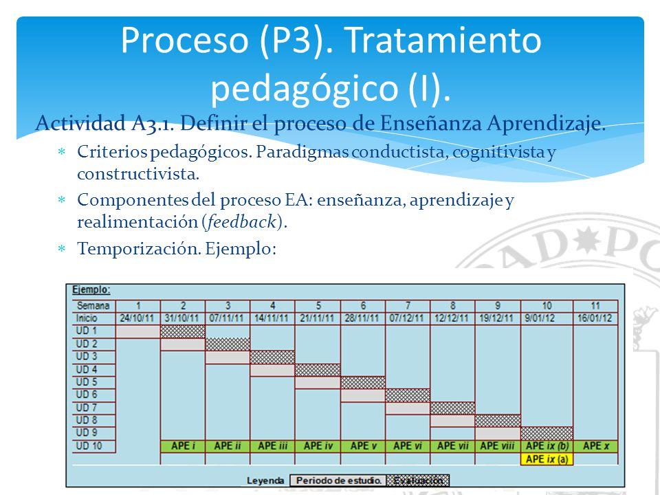 Proceso (P3). Tratamiento pedagógico (I).