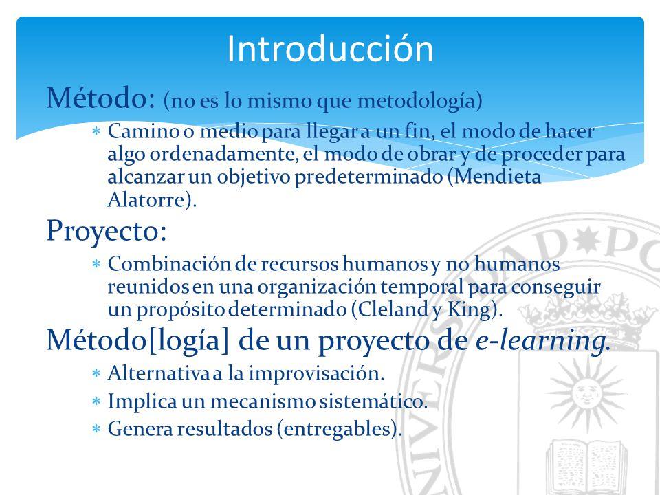 Introducción Método: (no es lo mismo que metodología) Proyecto: