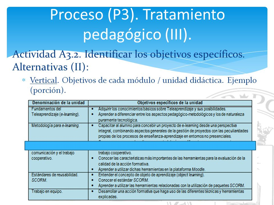 Proceso (P3). Tratamiento pedagógico (III).