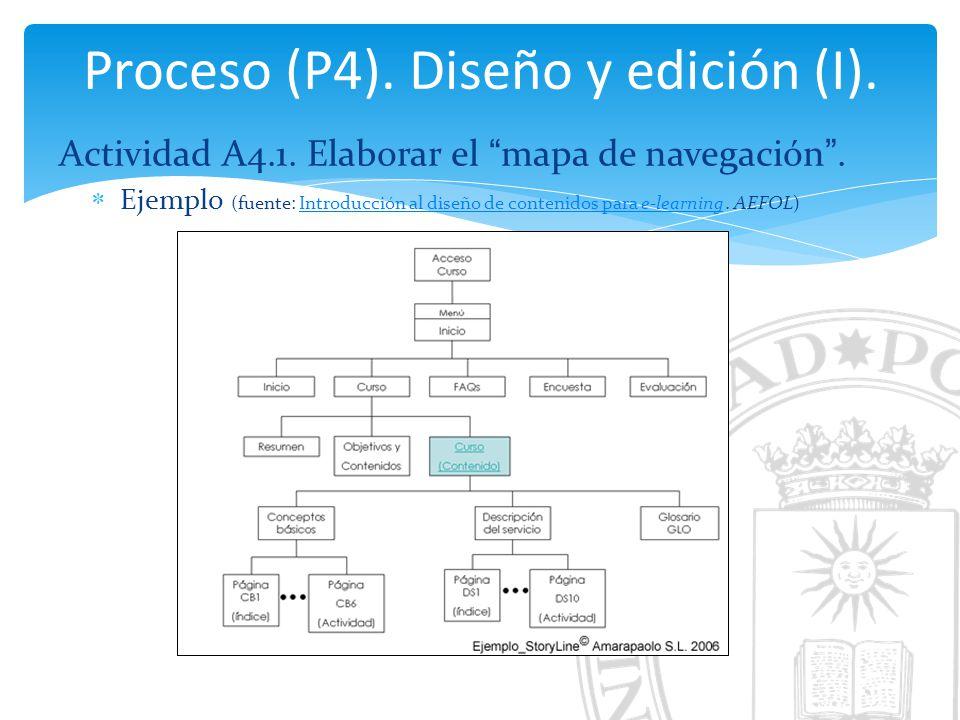 Proceso (P4). Diseño y edición (I).