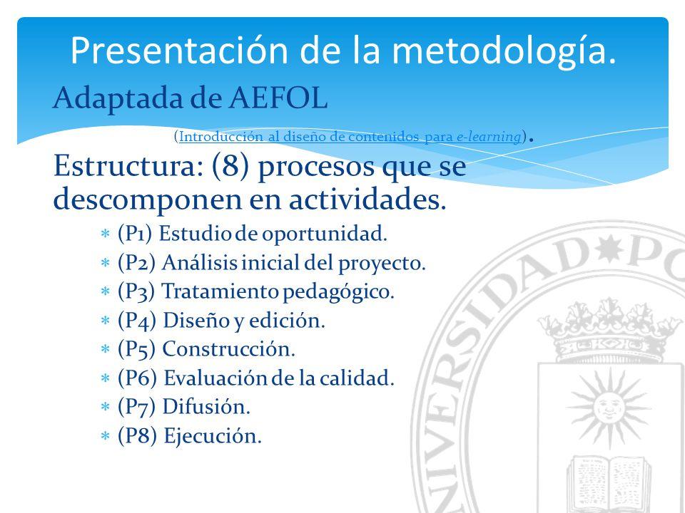 Presentación de la metodología.