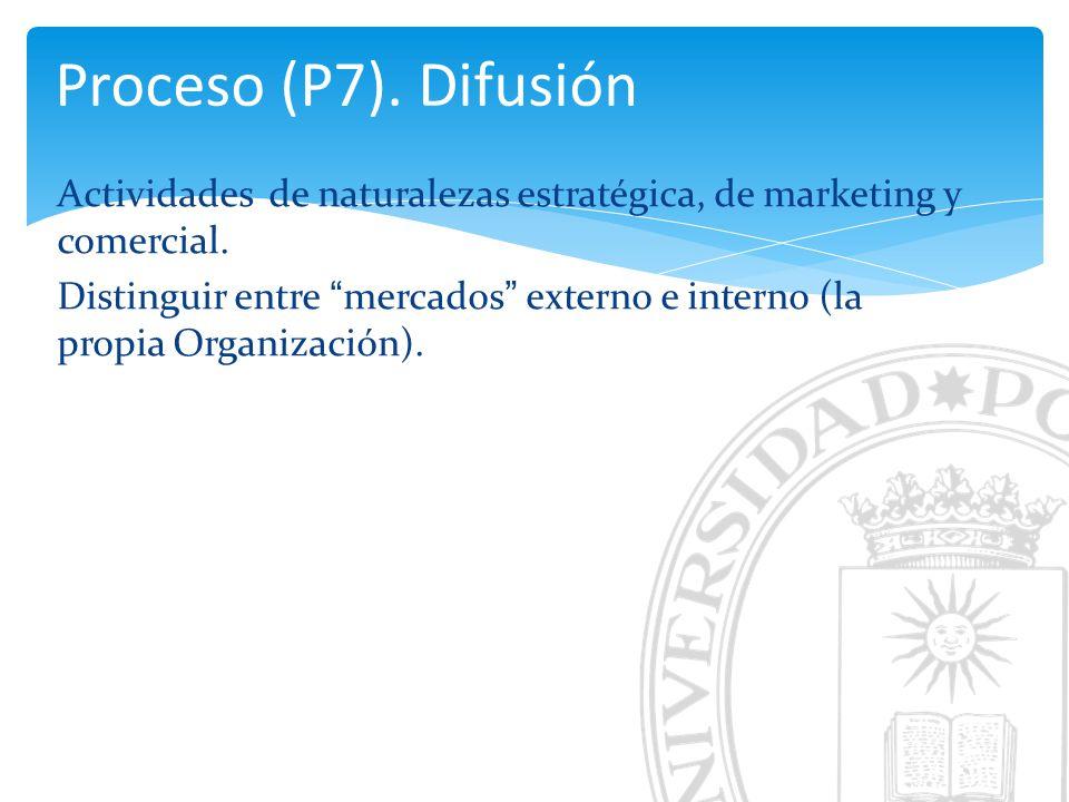 Proceso (P7). Difusión Actividades de naturalezas estratégica, de marketing y comercial.