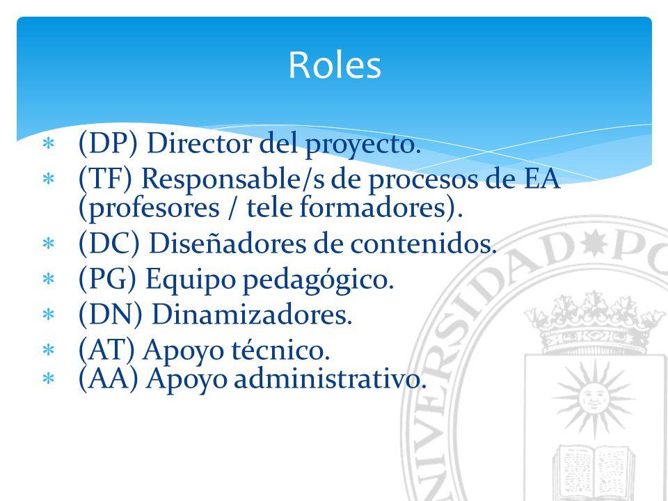 Roles (DP) Director del proyecto.