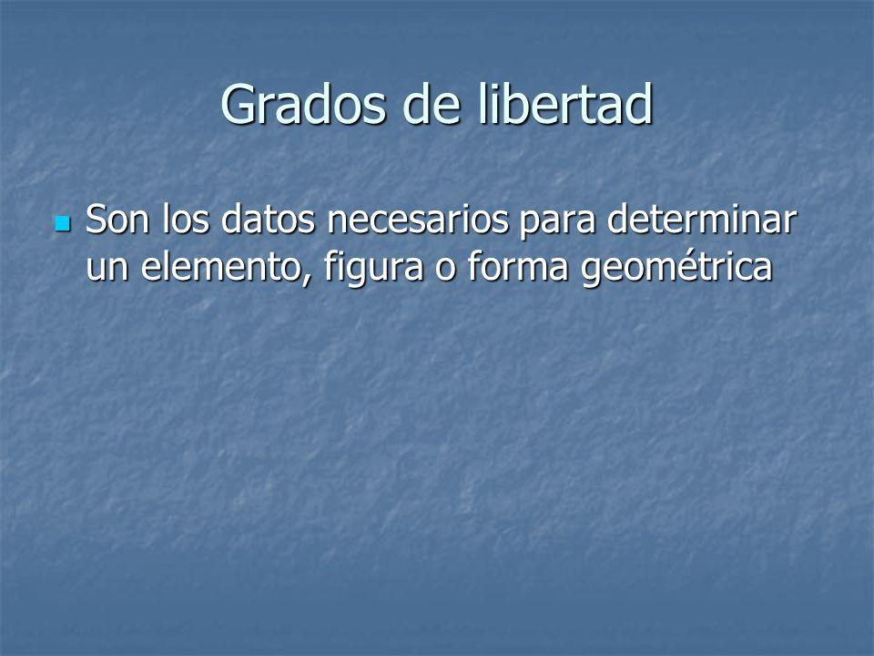 Grados de libertad Son los datos necesarios para determinar un elemento, figura o forma geométrica