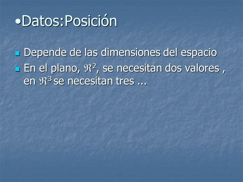 Datos:Posición Depende de las dimensiones del espacio