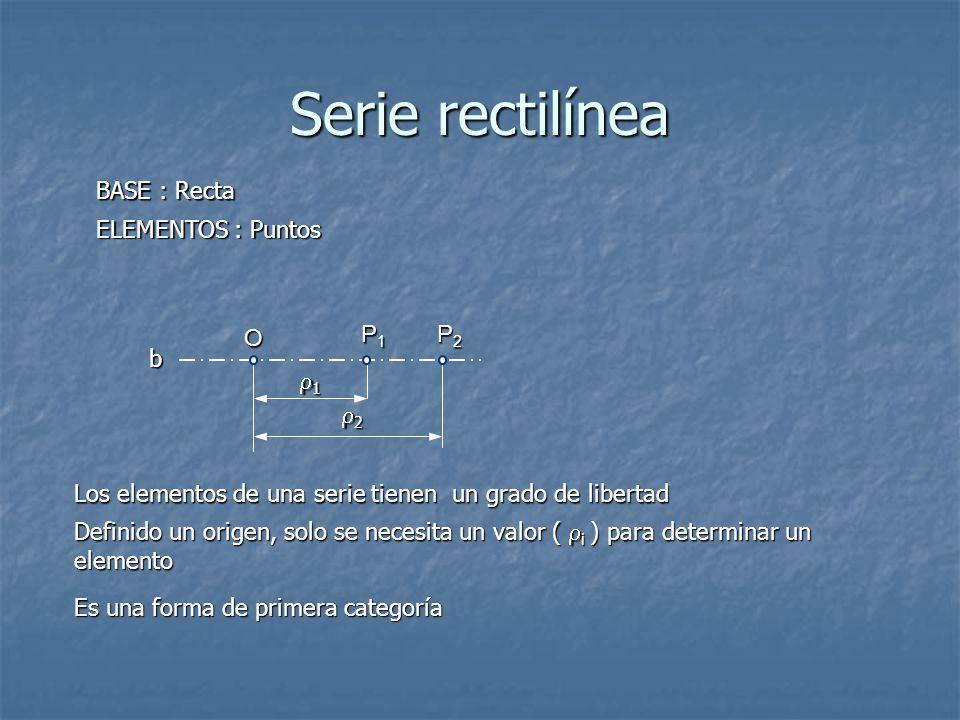 Serie rectilínea BASE : Recta ELEMENTOS : Puntos O P1 P2 b 1 2