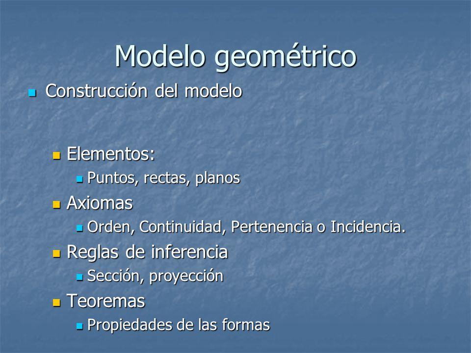 Modelo geométrico Construcción del modelo Elementos: Axiomas