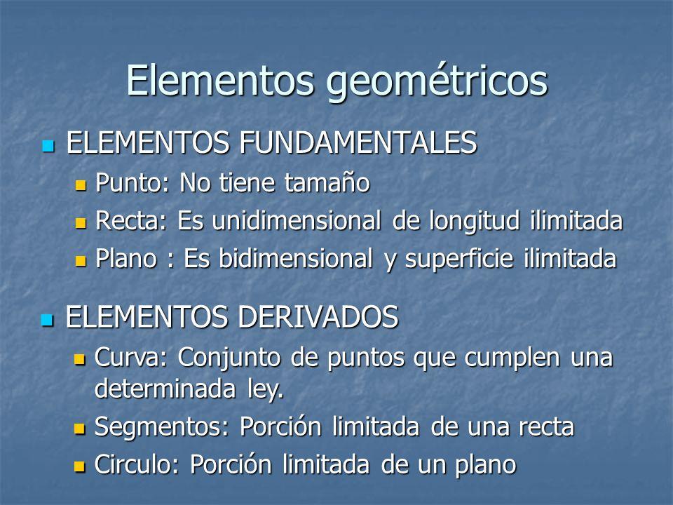 Elementos geométricos