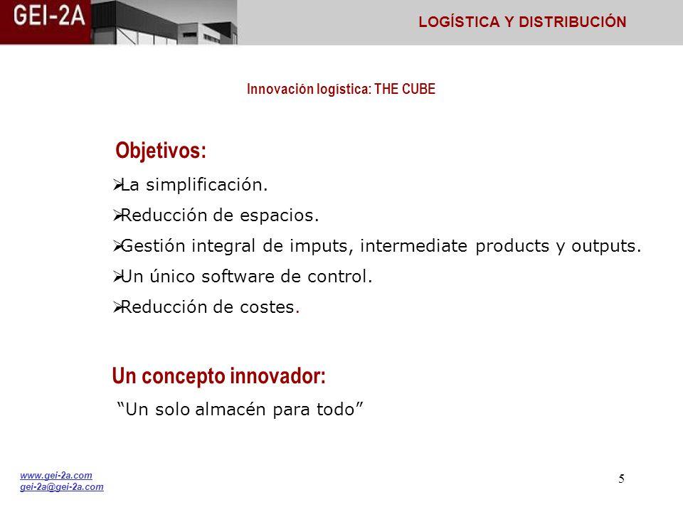 Innovación logística: THE CUBE